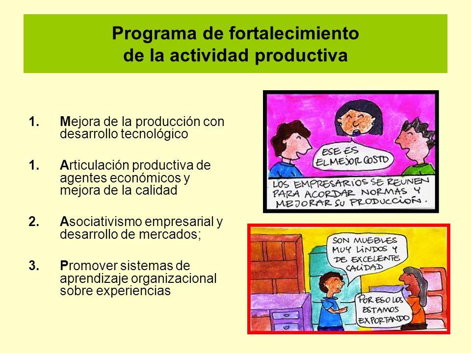 Programa de fortalecimiento de la actividad productiva 1.Mejora de la producción con desarrollo tecnológico 1.Articulación productiva de agentes econó