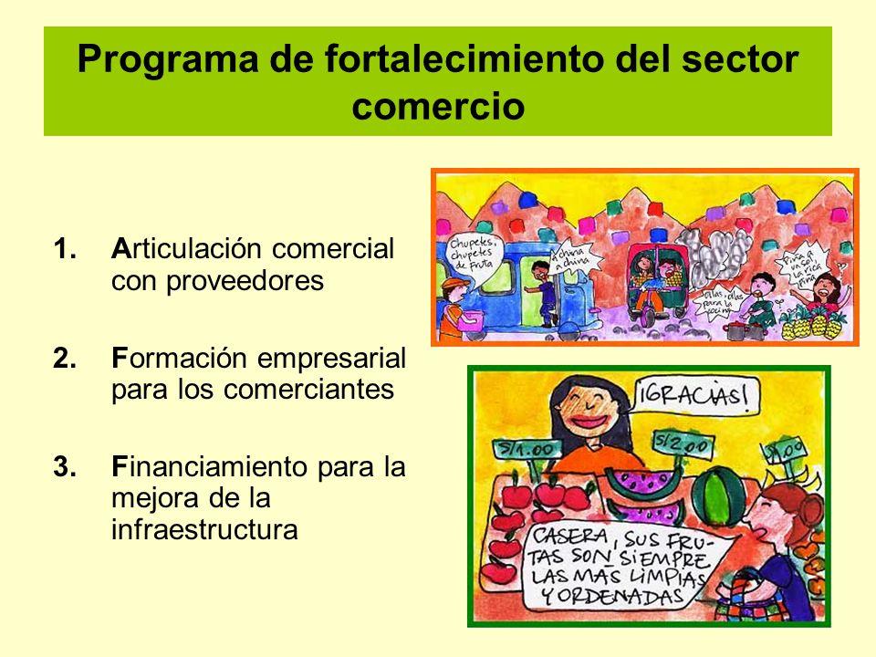 Programa de fortalecimiento del sector comercio 1.Articulación comercial con proveedores 2.Formación empresarial para los comerciantes 3.Financiamient