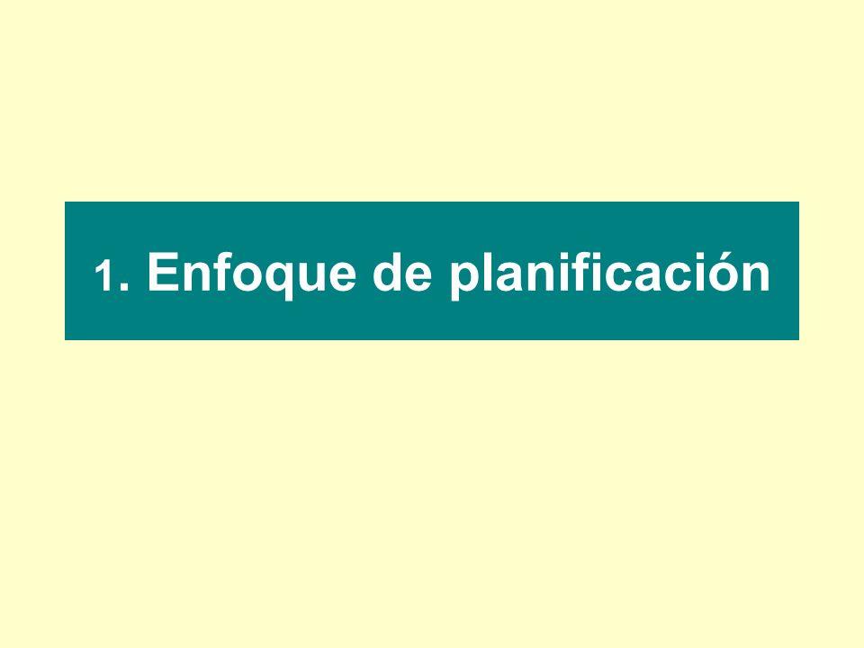 1. Enfoque de planificación