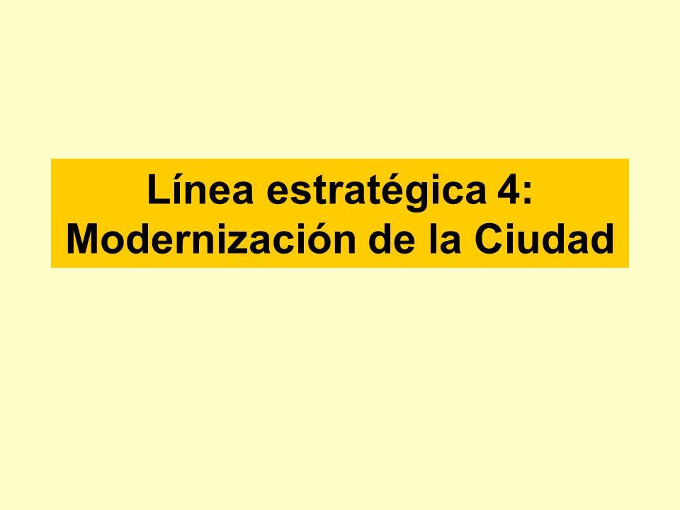 Línea estratégica 4: Modernización de la Ciudad