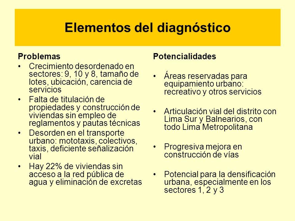 Elementos del diagnóstico Problemas Crecimiento desordenado en sectores: 9, 10 y 8, tamaño de lotes, ubicación, carencia de servicios Falta de titulac