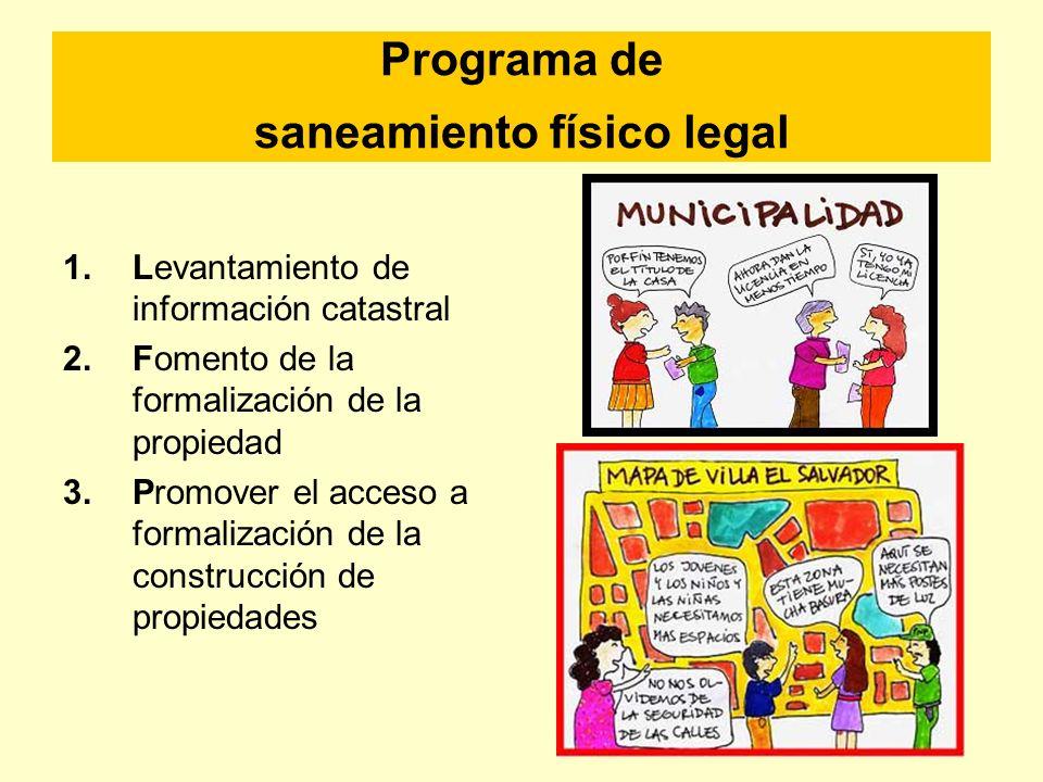 Programa de saneamiento físico legal 1.Levantamiento de información catastral 2.Fomento de la formalización de la propiedad 3.Promover el acceso a for