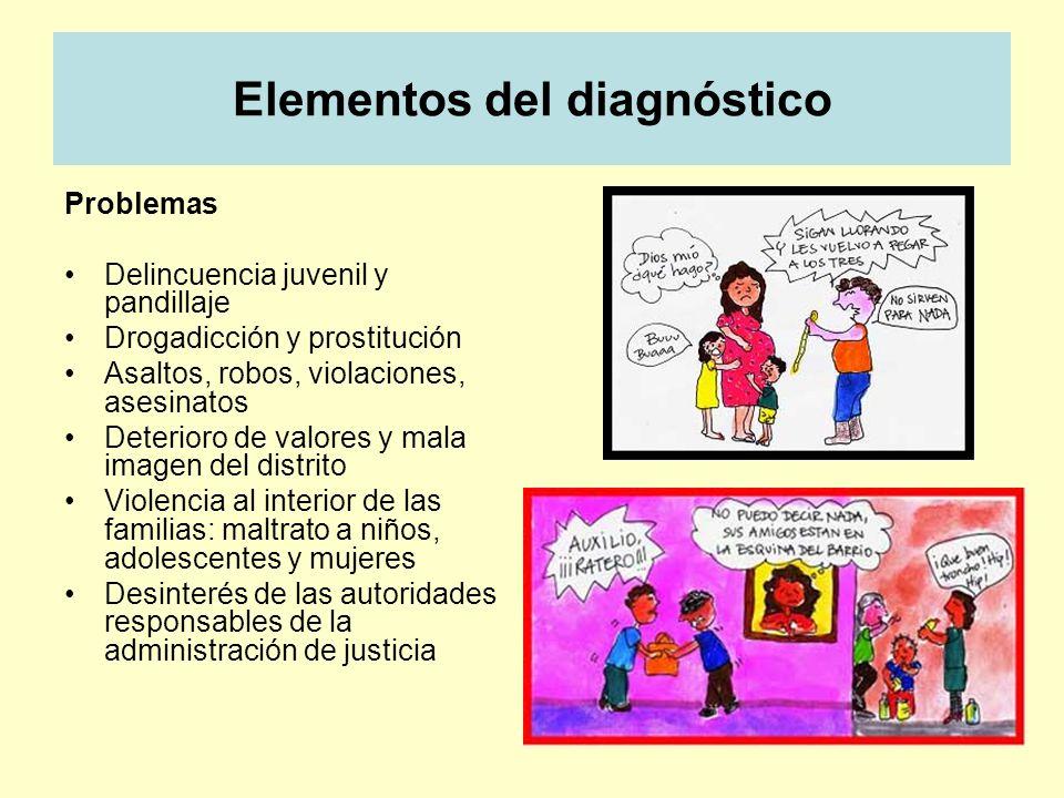 Elementos del diagnóstico Problemas Delincuencia juvenil y pandillaje Drogadicción y prostitución Asaltos, robos, violaciones, asesinatos Deterioro de