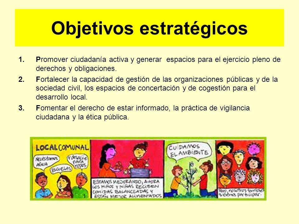 Objetivos estratégicos 1.Promover ciudadanía activa y generar espacios para el ejercicio pleno de derechos y obligaciones. 2.Fortalecer la capacidad d