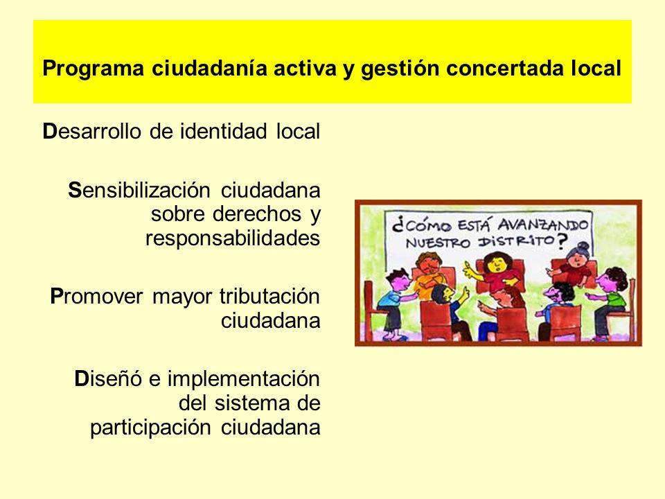 Programa ciudadanía activa y gestión concertada local Desarrollo de identidad local Sensibilización ciudadana sobre derechos y responsabilidades Promo