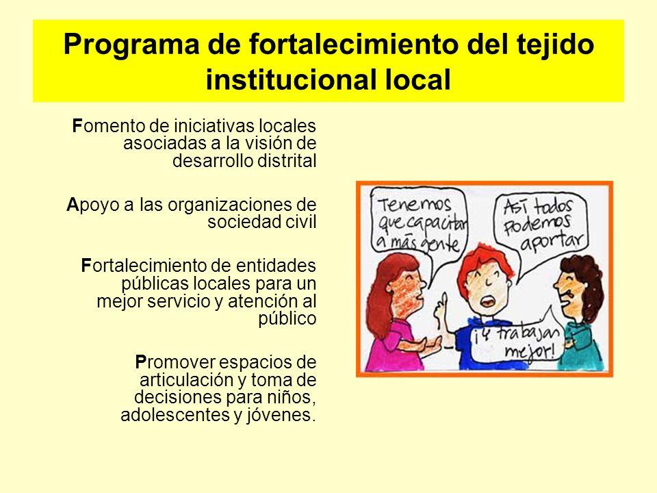 Programa de fortalecimiento del tejido institucional local Fomento de iniciativas locales asociadas a la visión de desarrollo distrital Apoyo a las or