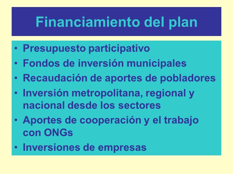 Financiamiento del plan Presupuesto participativo Fondos de inversión municipales Recaudación de aportes de pobladores Inversión metropolitana, region