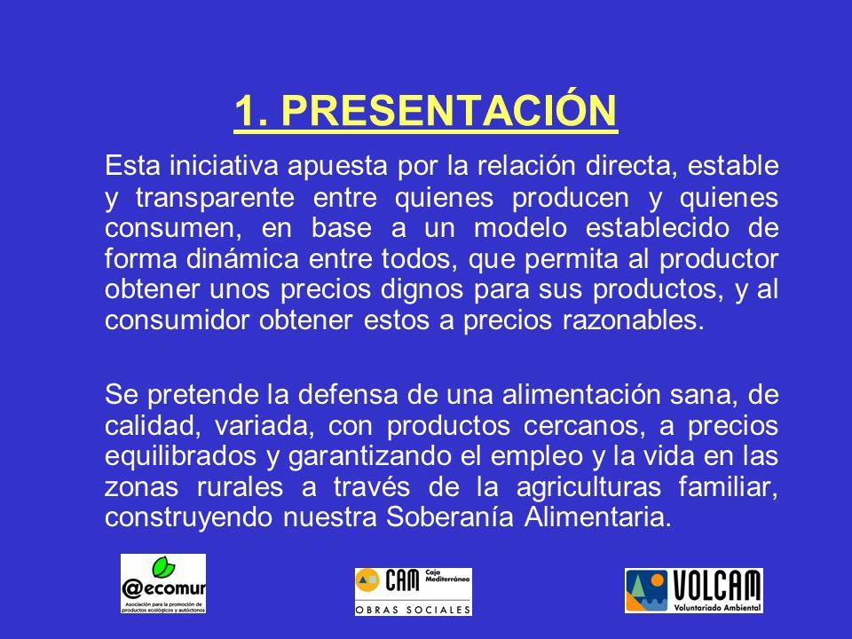 Presentación ECOMUR a la Asoc. de Consumid. y Amas de Casa THADER.