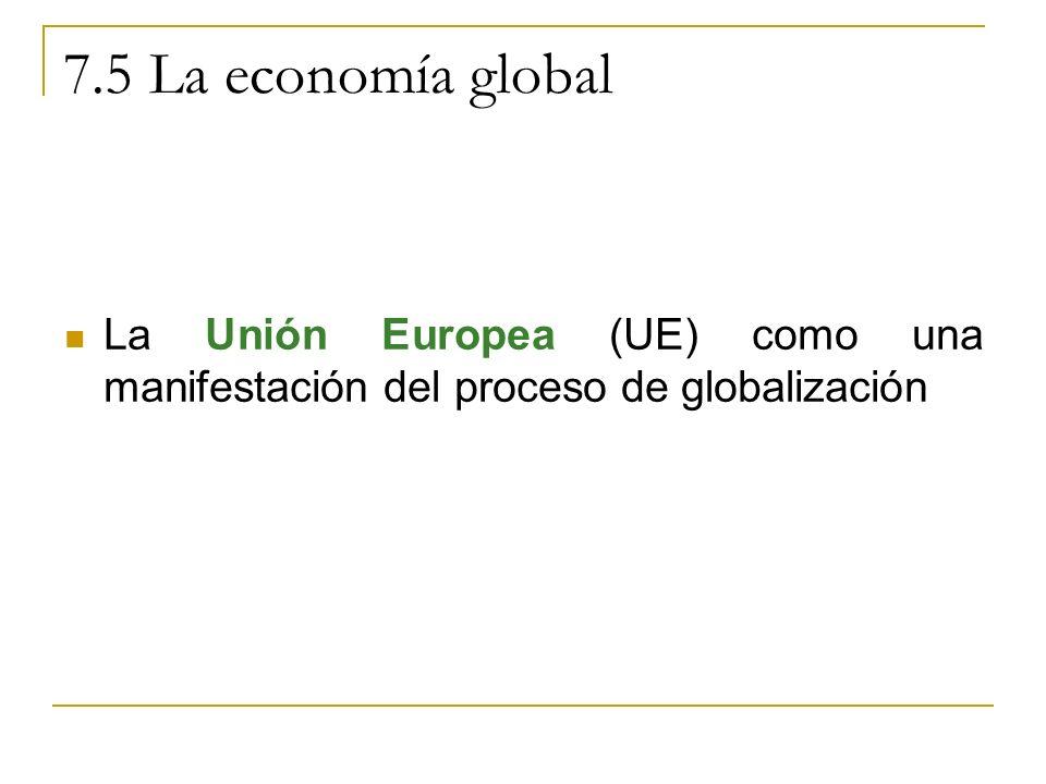 7.5 La economía global La Unión Europea (UE) como una manifestación del proceso de globalización