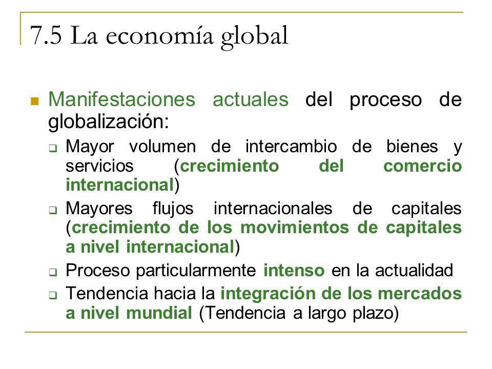 7.5 La economía global Manifestaciones actuales del proceso de globalización: Mayor volumen de intercambio de bienes y servicios (crecimiento del comercio internacional) Mayores flujos internacionales de capitales (crecimiento de los movimientos de capitales a nivel internacional) Proceso particularmente intenso en la actualidad Tendencia hacia la integración de los mercados a nivel mundial (Tendencia a largo plazo)