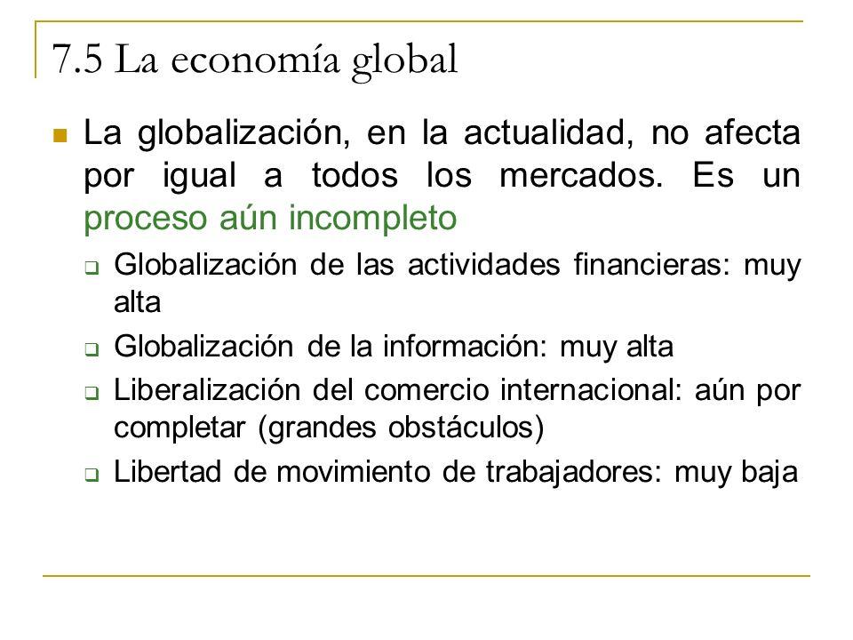 7.5 La economía global La globalización, en la actualidad, no afecta por igual a todos los mercados.