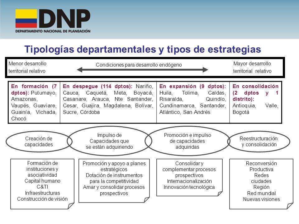 Menor desarrollo Mayor desarrollo territorial relativo En formación (7 dptos): Putumayo, Amazonas, Vaupés, Guaviare, Guainía, Vichada, Chocó En despeg