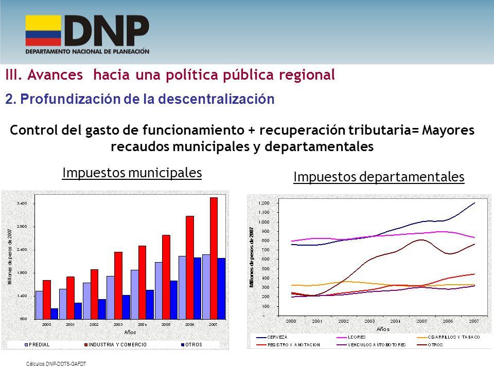 Control del gasto de funcionamiento + recuperación tributaria= Mayores recaudos municipales y departamentales Cálculos DNP-DDTS-GAFDT Impuestos munici