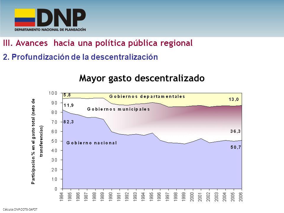 Cálculos DNP-DDTS-GAFDT Mayor gasto descentralizado III. Avances hacia una política pública regional 2. Profundización de la descentralización