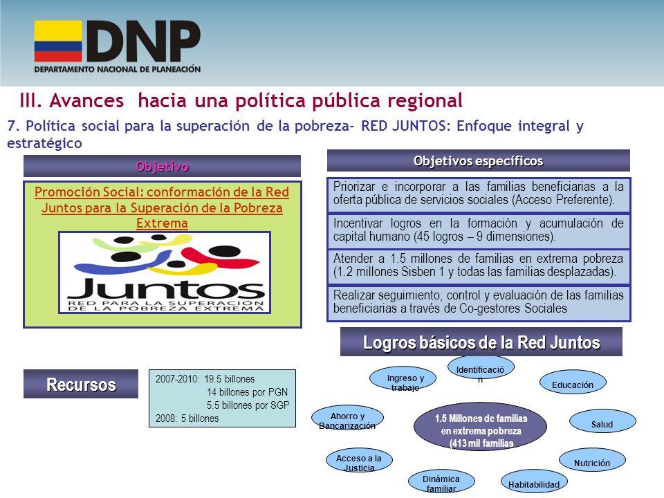 7. Política social para la superación de la pobreza- RED JUNTOS: Enfoque integral y estratégico III. Avances hacia una política pública regional Objet