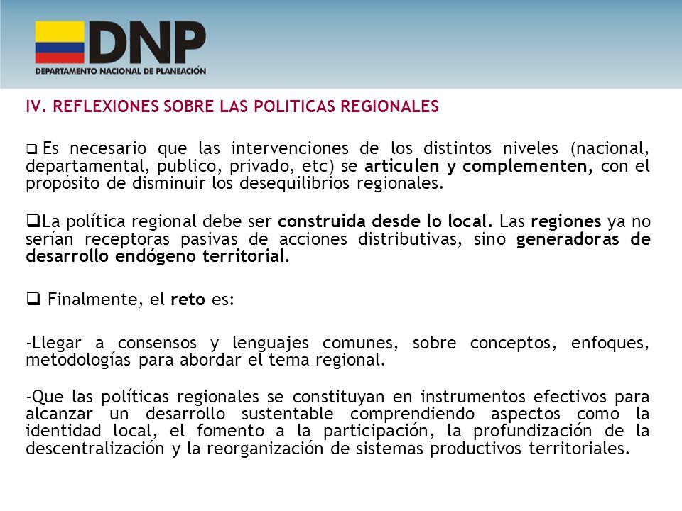 IV. REFLEXIONES SOBRE LAS POLITICAS REGIONALES Es necesario que las intervenciones de los distintos niveles (nacional, departamental, publico, privado