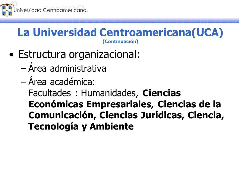 Estructura organizacional: –Área administrativa –Área académica: Facultades : Humanidades, Ciencias Económicas Empresariales, Ciencias de la Comunicac