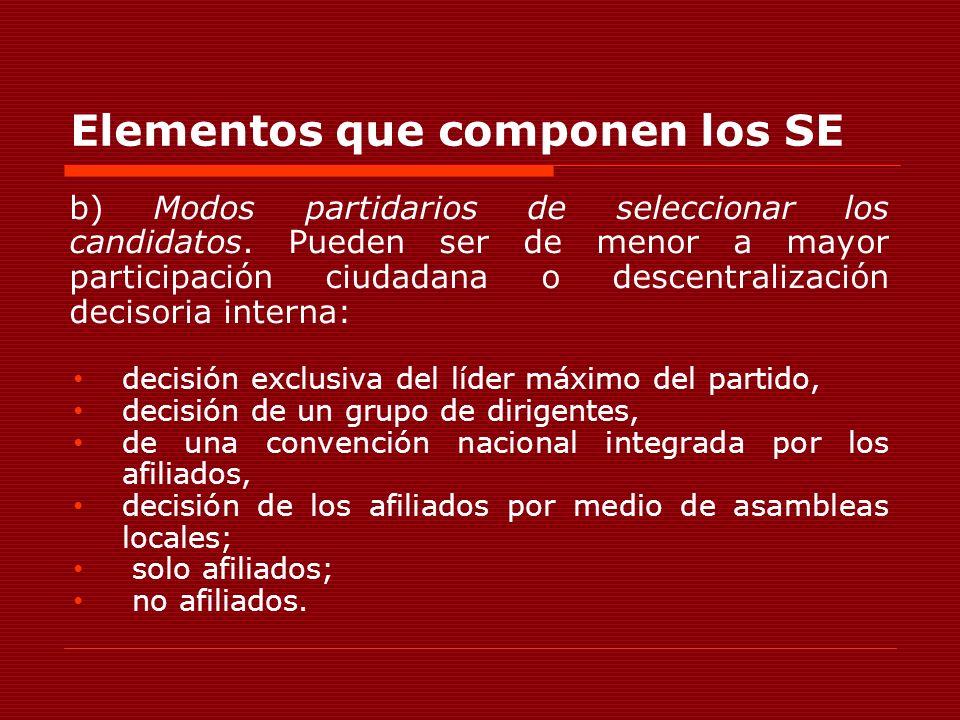 Elementos que componen los SE b) Modos partidarios de seleccionar los candidatos. Pueden ser de menor a mayor participación ciudadana o descentralizac