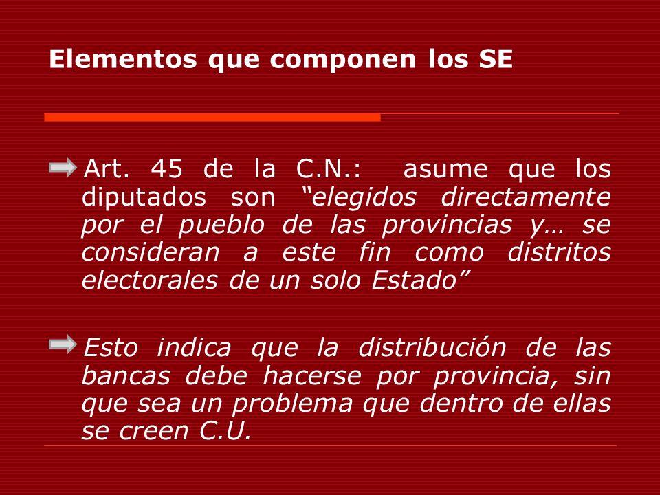 Elementos que componen los SE Art. 45 de la C.N.: asume que los diputados son elegidos directamente por el pueblo de las provincias y… se consideran a