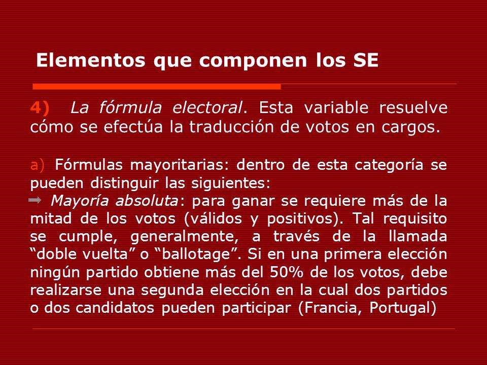 Elementos que componen los SE 4) La fórmula electoral. Esta variable resuelve cómo se efectúa la traducción de votos en cargos. a)Fórmulas mayoritaria