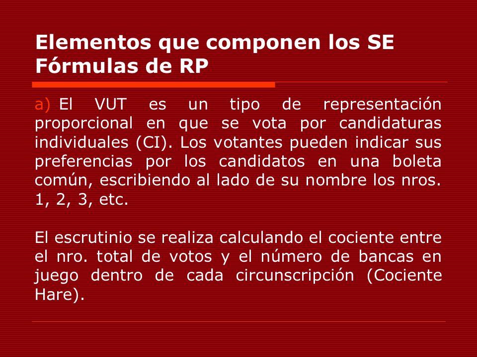 Elementos que componen los SE Fórmulas de RP a)El VUT es un tipo de representación proporcional en que se vota por candidaturas individuales (CI). Los