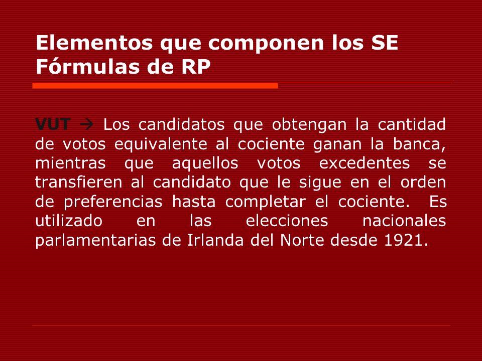 Elementos que componen los SE Fórmulas de RP VUT Los candidatos que obtengan la cantidad de votos equivalente al cociente ganan la banca, mientras que