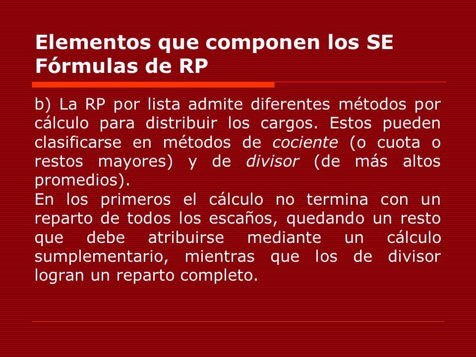 Elementos que componen los SE Fórmulas de RP b) La RP por lista admite diferentes métodos por cálculo para distribuir los cargos. Estos pueden clasifi