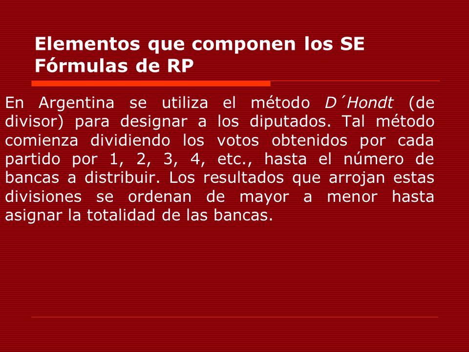 Elementos que componen los SE Fórmulas de RP En Argentina se utiliza el método D´Hondt (de divisor) para designar a los diputados. Tal método comienza