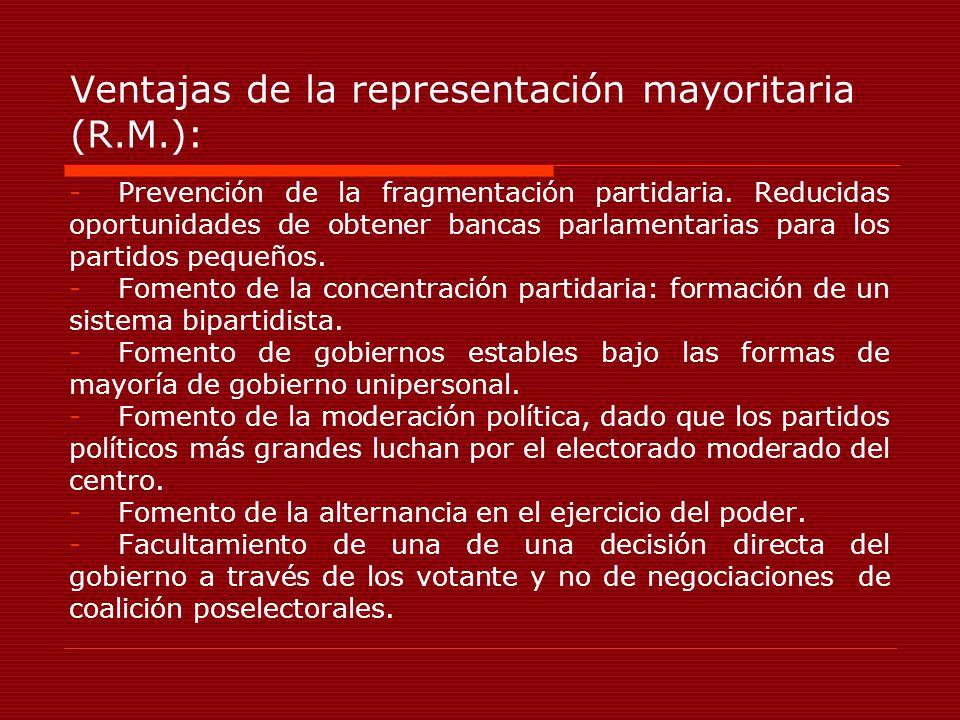 Ventajas de la representación mayoritaria (R.M.): -Prevención de la fragmentación partidaria. Reducidas oportunidades de obtener bancas parlamentarias