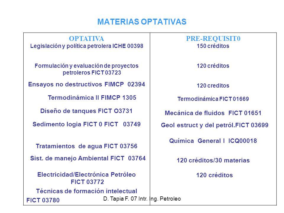 D.Tapia F. 07 Intr. Ing.