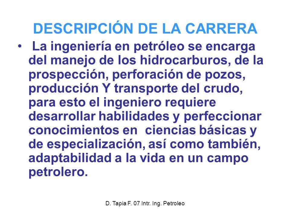D. Tapia F. 07 Intr. Ing. Petroleo...