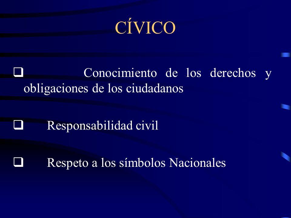 CÍVICO Conocimiento de los derechos y obligaciones de los ciudadanos Responsabilidad civil Respeto a los símbolos Nacionales