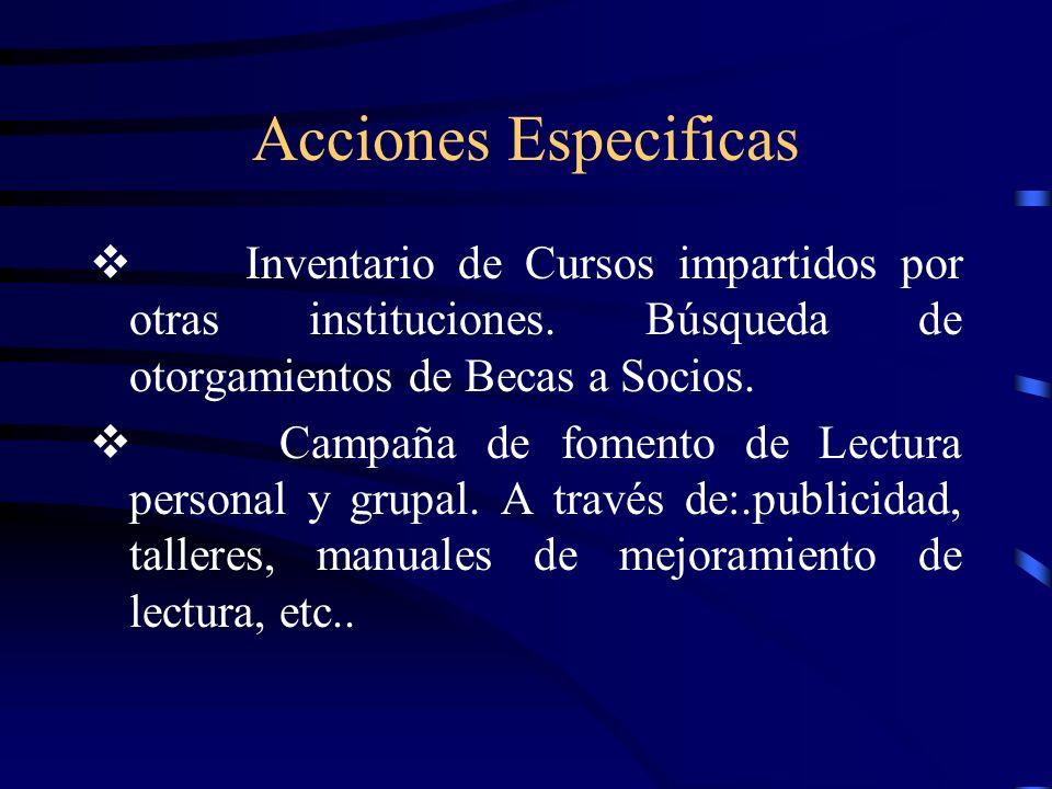 Acciones Especificas Inventario de Cursos impartidos por otras instituciones.