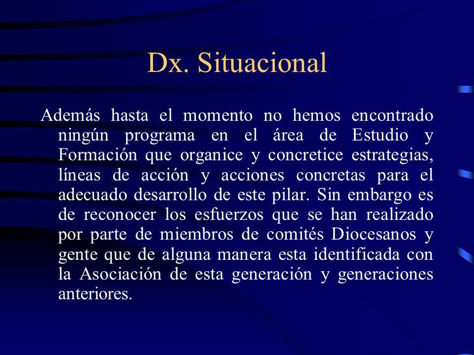 Dx. Situacional Además hasta el momento no hemos encontrado ningún programa en el área de Estudio y Formación que organice y concretice estrategias, l