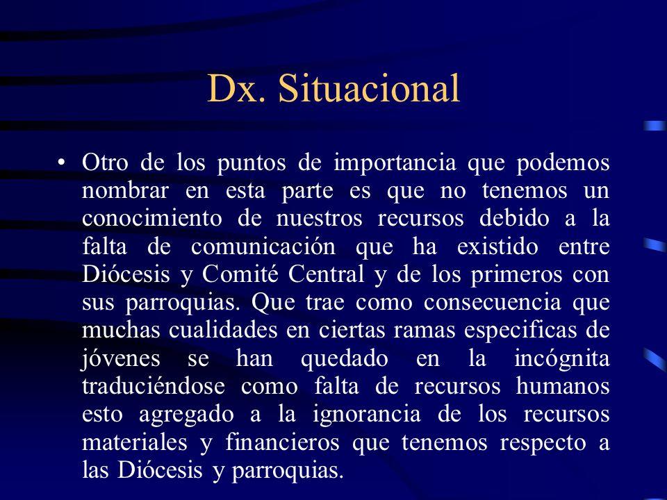 CIENTÍFICO Y CULTURAL Redacción Música Oratoria Literatura Teatro Liderazgo Catolico