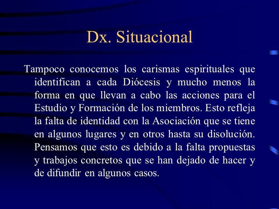 Dx. Situacional Tampoco conocemos los carismas espirituales que identifican a cada Diócesis y mucho menos la forma en que llevan a cabo las acciones p