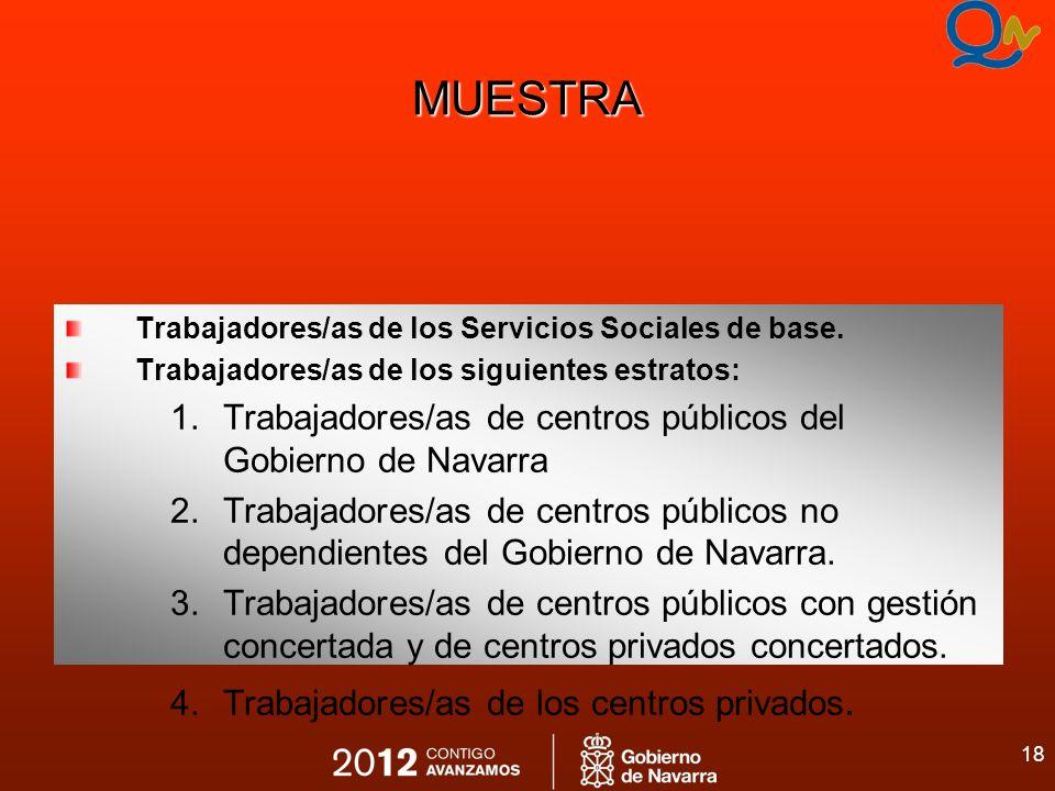 18 MUESTRA Trabajadores/as de los Servicios Sociales de base. Trabajadores/as de los siguientes estratos: 1.Trabajadores/as de centros públicos del Go