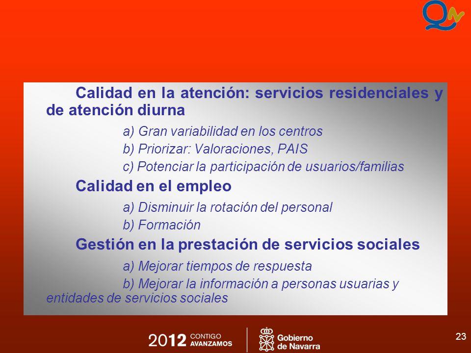 23 Calidad en la atención: servicios residenciales y de atención diurna a) Gran variabilidad en los centros b) Priorizar: Valoraciones, PAIS c) Potenc