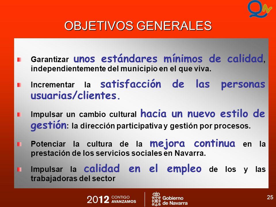 25 OBJETIVOS GENERALES Garantizar unos estándares mínimos de calidad, independientemente del municipio en el que viva. Incrementar la satisfacción de