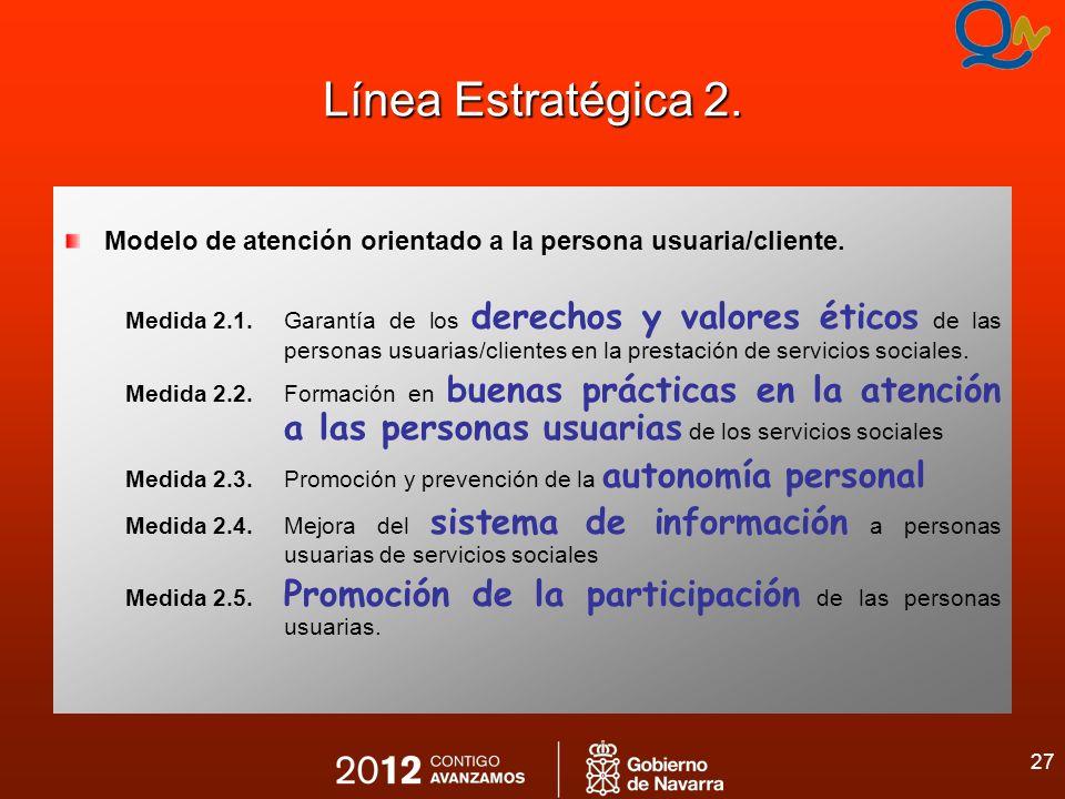 27 Línea Estratégica 2. Modelo de atención orientado a la persona usuaria/cliente. Medida 2.1.Garantía de los derechos y valores éticos de las persona