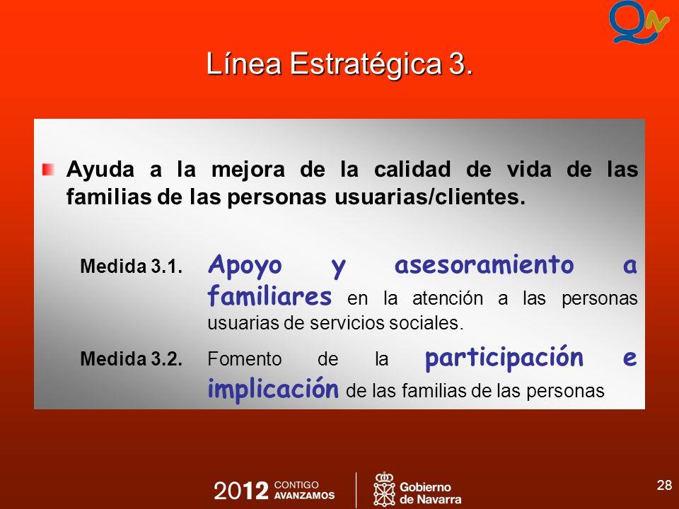 28 Línea Estratégica 3. Ayuda a la mejora de la calidad de vida de las familias de las personas usuarias/clientes. Medida 3.1. Apoyo y asesoramiento a