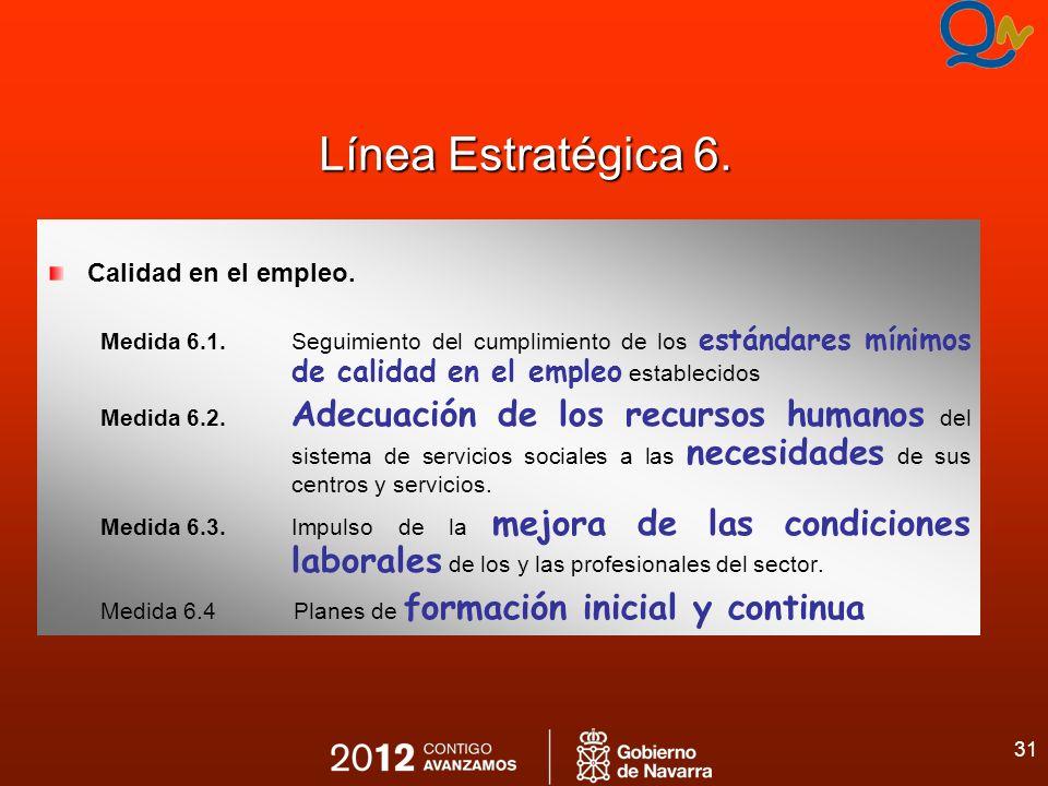 31 Línea Estratégica 6. Calidad en el empleo. Medida 6.1.Seguimiento del cumplimiento de los estándares mínimos de calidad en el empleo establecidos M