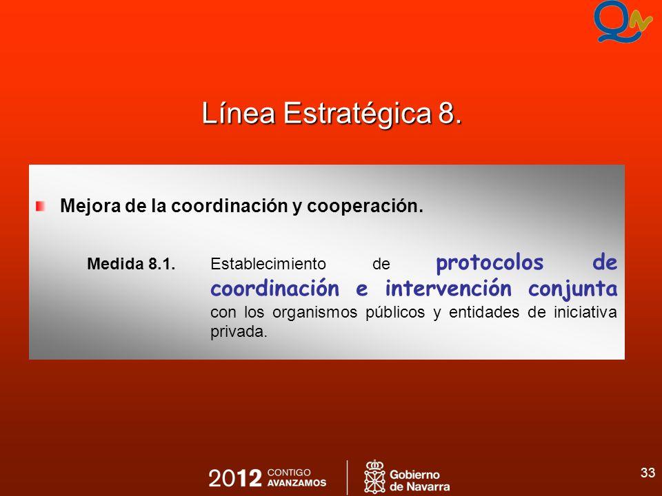 33 Línea Estratégica 8. Mejora de la coordinación y cooperación. Medida 8.1.Establecimiento de protocolos de coordinación e intervención conjunta con