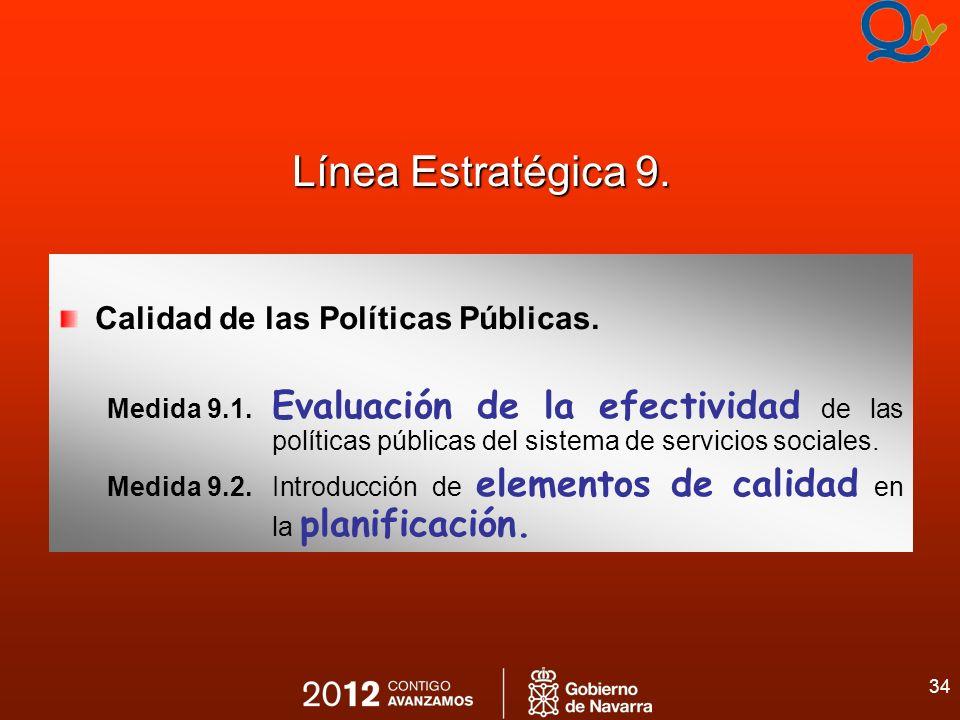 34 Línea Estratégica 9. Calidad de las Políticas Públicas. Medida 9.1. Evaluación de la efectividad de las políticas públicas del sistema de servicios