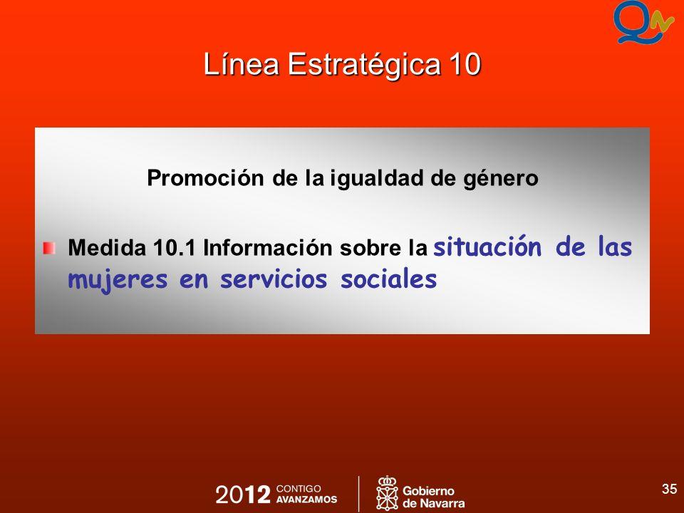 35 Línea Estratégica 10 Promoción de la igualdad de género Medida 10.1 Información sobre la situación de las mujeres en servicios sociales