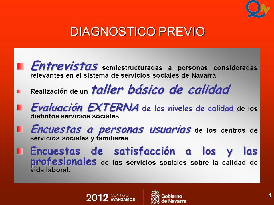 4 DIAGNOSTICO PREVIO Entrevistas Entrevistas semiestructuradas a personas consideradas relevantes en el sistema de servicios sociales de Navarra talle