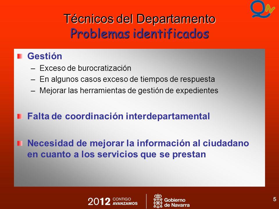 5 Técnicos del Departamento Problemas identificados Gestión –Exceso de burocratización –En algunos casos exceso de tiempos de respuesta –Mejorar las h