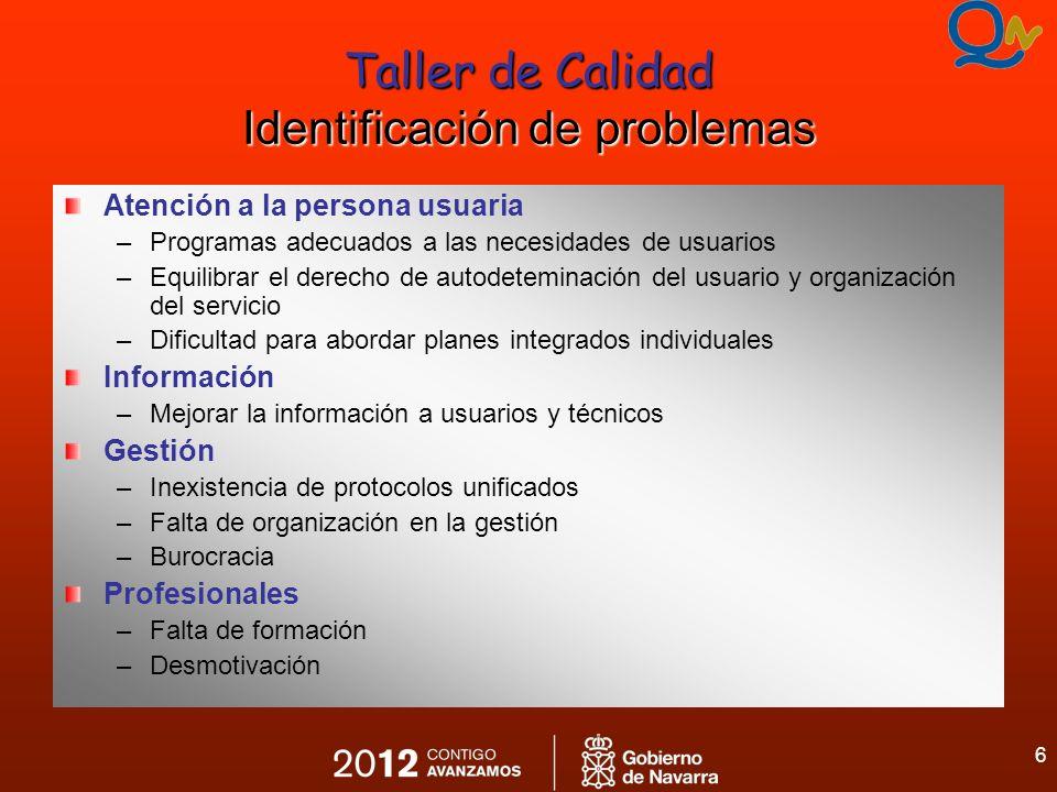 6 Taller de Calidad Identificación de problemas Atención a la persona usuaria –Programas adecuados a las necesidades de usuarios –Equilibrar el derech