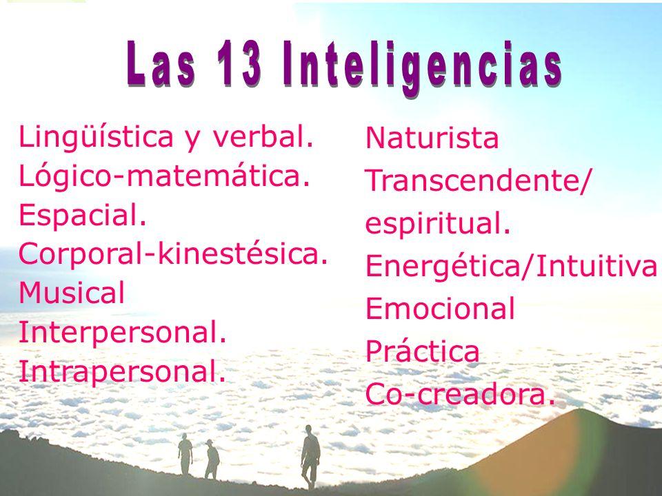 Naturista Transcendente/ espiritual. Energética/Intuitiva. Emocional Práctica Co-creadora. Lingüística y verbal. Lógico-matemática. Espacial. Corporal