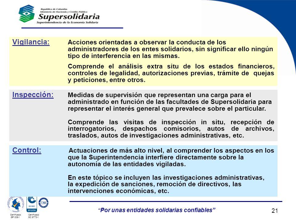 05/05/201421 Por unas entidades solidarias confiables Certificado GP 006-1 Certificado SC 5773-1 Vigilancia: Acciones orientadas a observar la conduct